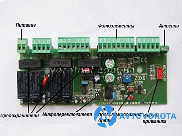Блоки управления воротами цены купить блок управления  came zbx6 Плата управления для привода
